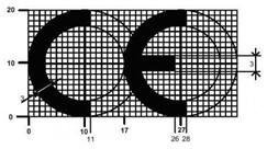 Ürün Belglendirme (CE)
